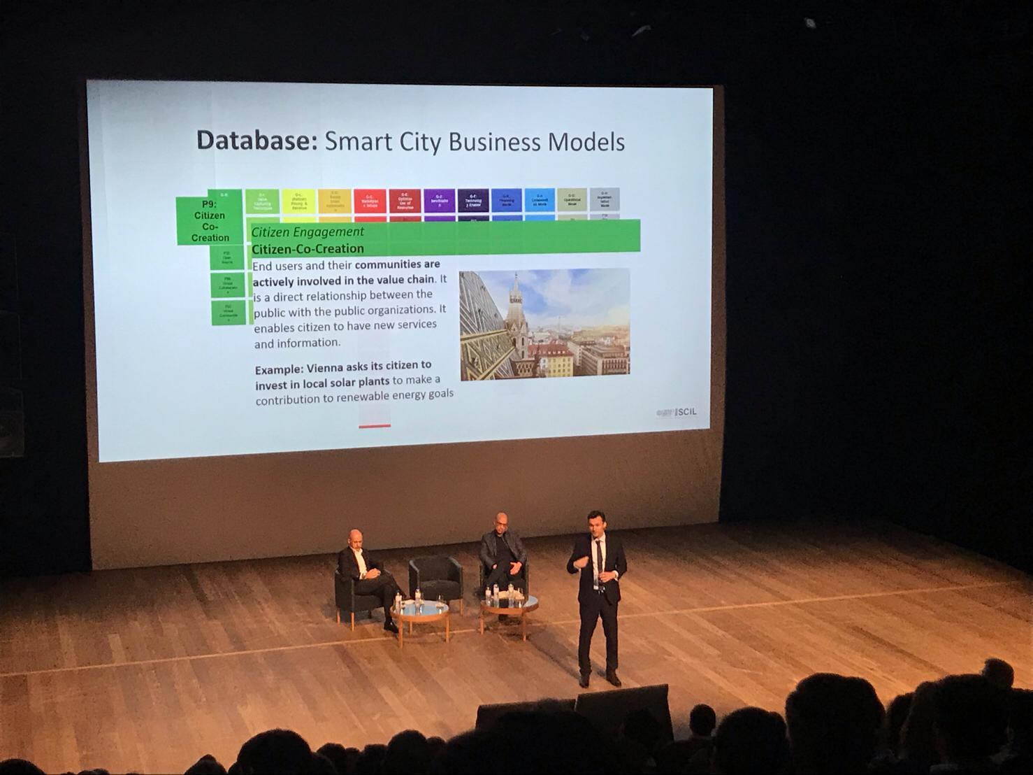 Smart City Business Models